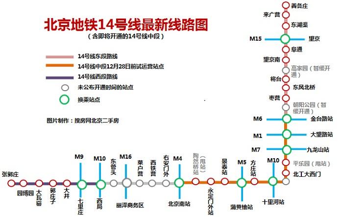 北京/14号线东段可换乘站点: