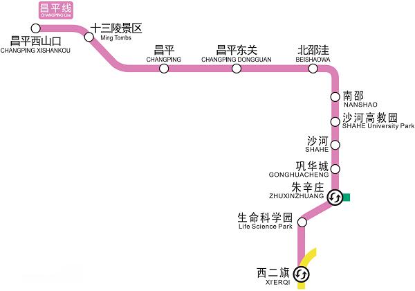 北京昌平线地铁线路图和时间表