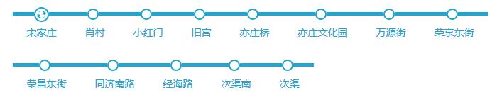北京亦庄线地铁线路图和时间表